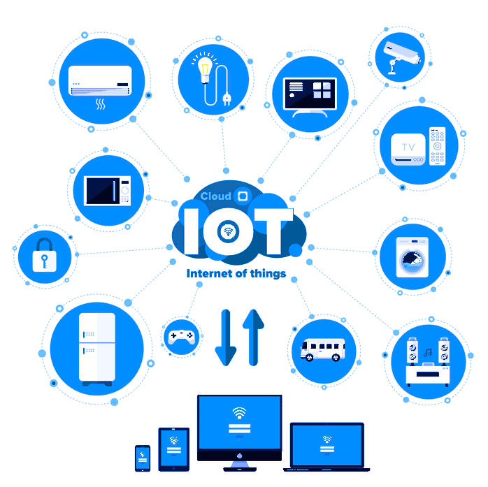 iot for security